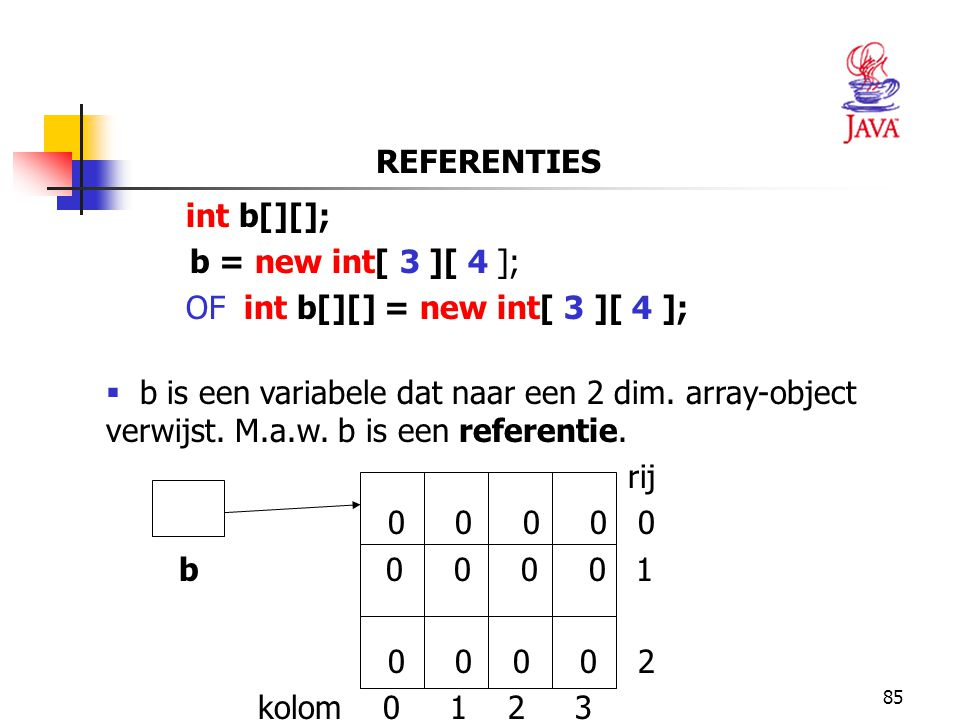 REFERENTIES int b[][]; b = new int[ 3 ][ 4 ]; OF int b[][] = new int[ 3 ][ 4 ];